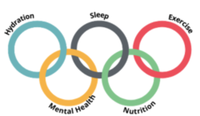 SVP Go365 Olympics - La Vergne, TN - race115577-logo.bG9WFt.png