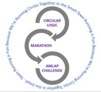 Circular Logic Marathon - Seymour, IN - CLM_21_LOGO.png